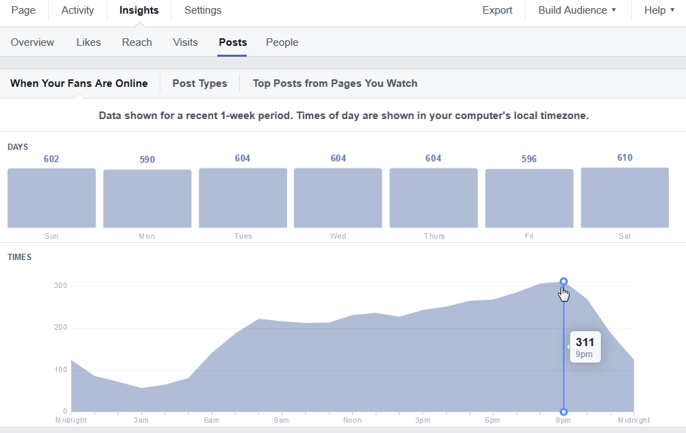 Facebook fans analytics